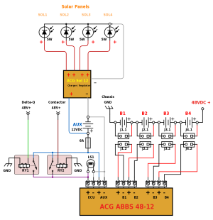 ABBS Wiring Diagram with Solar Charger